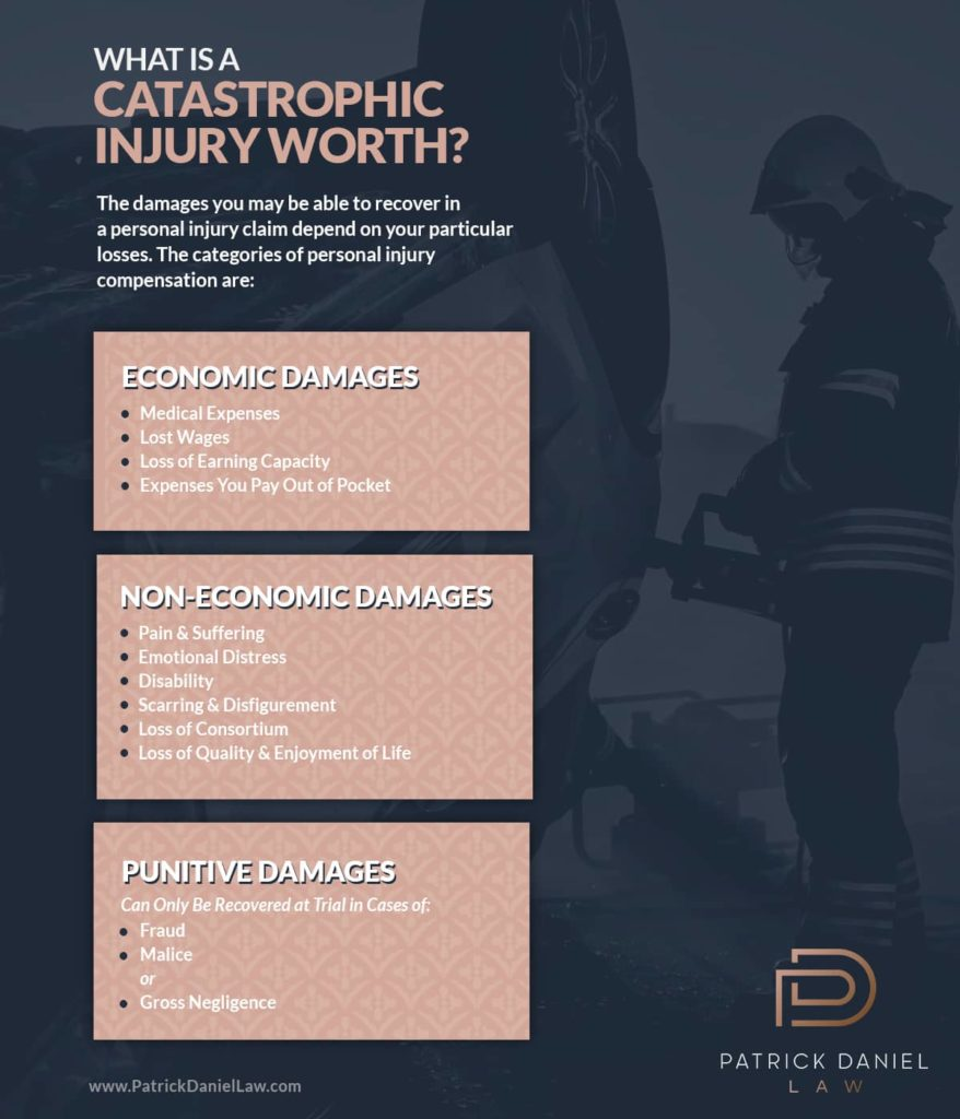 What Is a Catastrophic Personal Injury Worth? | Patrick Daniel Law